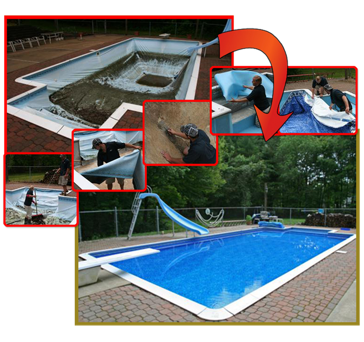 This is a photo of the pool liner installation process.